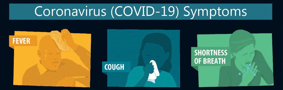 Coronavirus (COVID-19) Symptoms